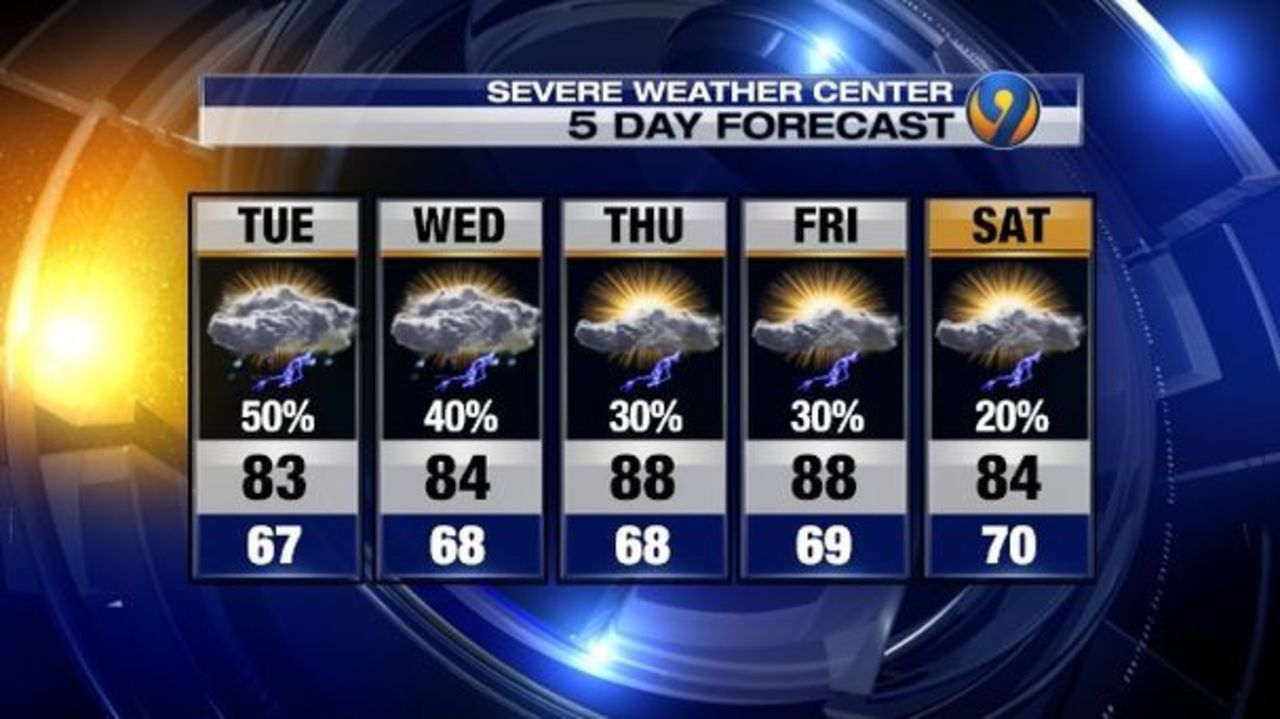 More rain Tuesday, but drier weather on the way | WSOC-TV