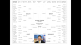 BRACKETS: Channel 9 anchors and reporters… - (1/14)