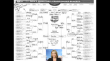 BRACKETS: Channel 9 anchors and reporters… - (12/14)