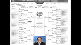 BRACKETS: Channel 9 anchors and reporters… - (3/14)