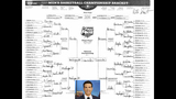 BRACKETS: Channel 9 anchors and reporters… - (5/14)