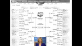 BRACKETS: Channel 9 anchors and reporters… - (14/14)