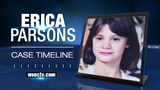 TIMELINE of the Erica Parsons case