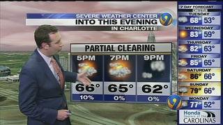 FORECAST: Heavy rain clears out, temps slowly start to warm