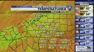 FORECAST: Record temperatures bring hot and muggy start to the weekend