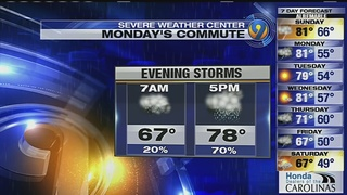 FORECAST: Another hot, muggy day leads to better rain chances on Monday