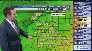 FORECAST: Temps cool into low 70s after severe storms clear out