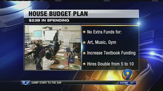 North Carolina House GOP unveiling tax, employee pay proposals