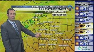 FORECAST: Last day to enjoy low humidity before mugginess returns