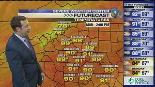 FORECAST: Respite from extreme heat as week rolls on