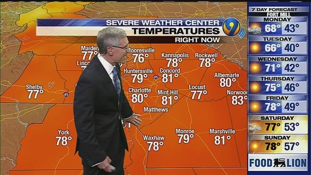 Charlotte Weather Forecast: Warm Sunday