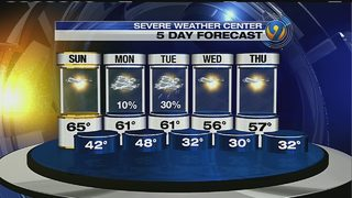 FORECAST: Warm temperatures will stick around