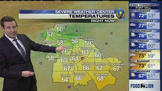FORECAST: Fog lifts from Charlotte area as temps climb into 70s