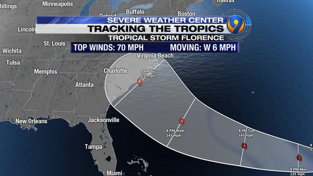 Minute By Minutepotentially Catastrophic Florence Eyes Carolina