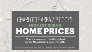 RANKED: Where home prices soared the highest across Mecklenburg County in 2018