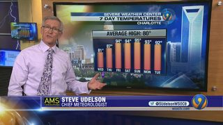 Tuesday night forecast by Chief Meteorologist Steve Udelson